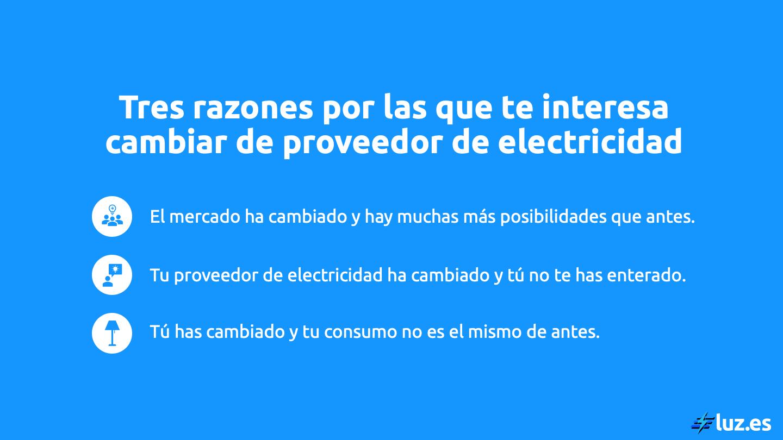 Tres razones por las que te interesa cambiar de proveedor de electricidad - Luz.es