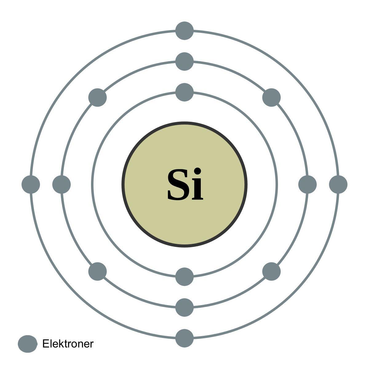 Solceller består vanligvis av silisium