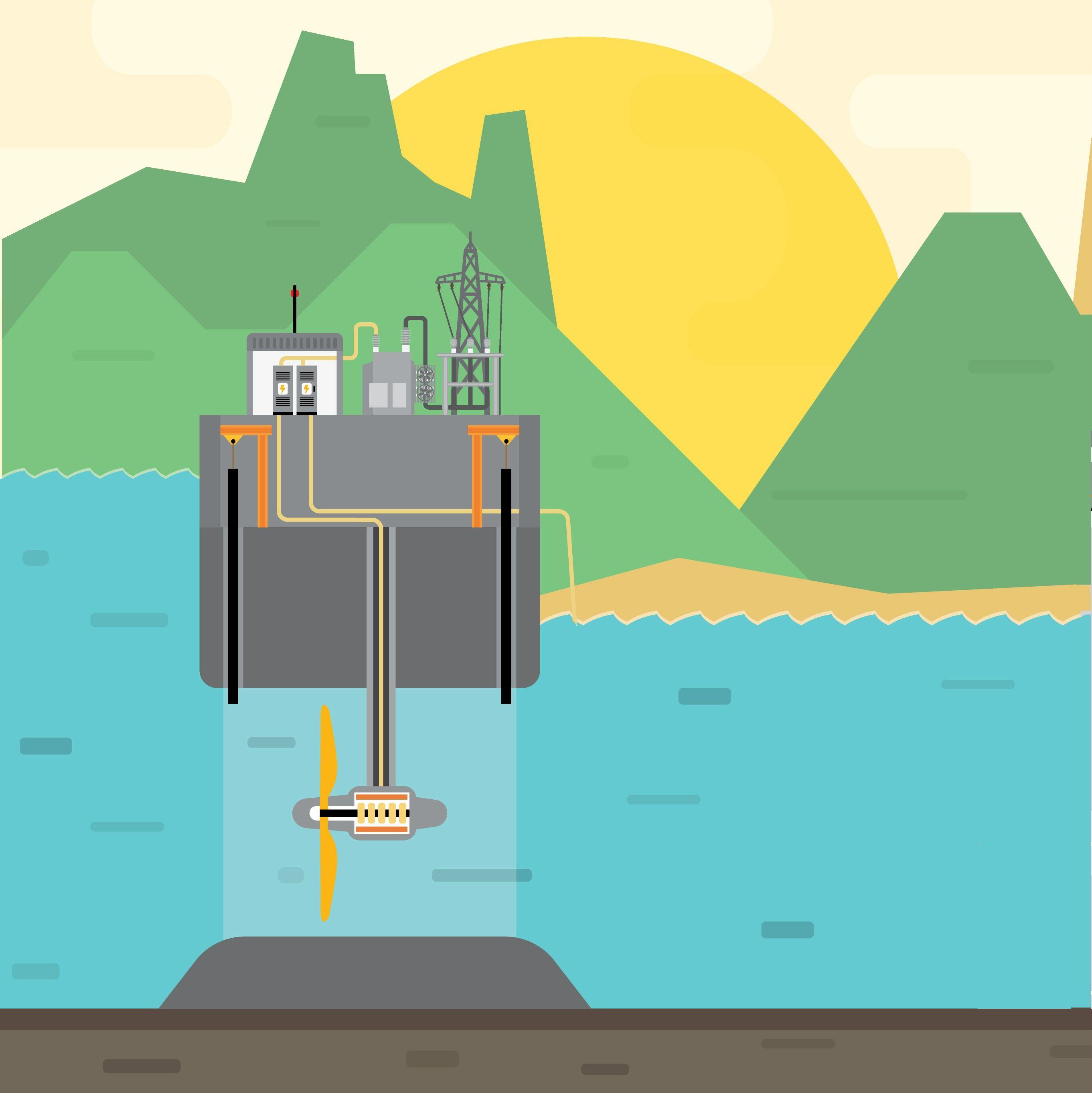 Illustrasjon av tidevannsdemning